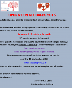 operation globule site